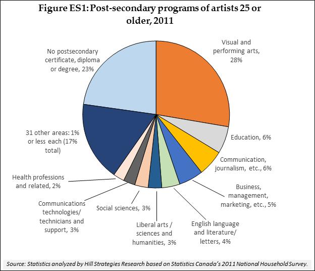 Figure ES1