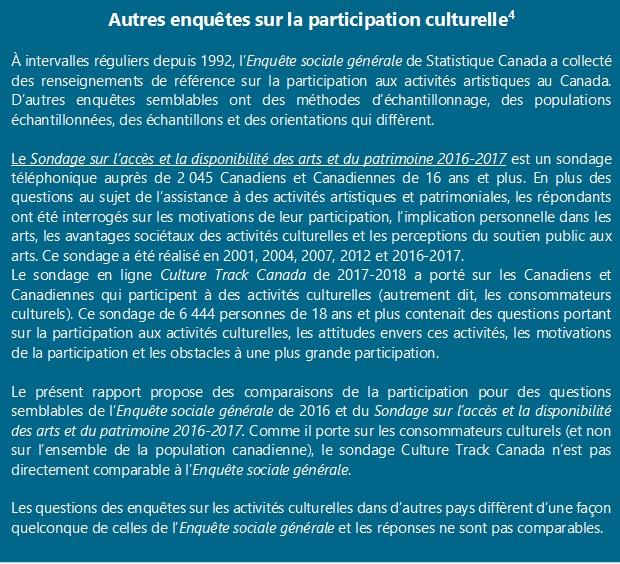 Autres enquêtes sur la participation culturelle. À intervalles réguliers depuis 1992, l'Enquête sociale générale de Statistique Canada a collecté des renseignements de référence sur la participation aux activités artistiques au Canada. D'autres enquêtes semblables ont des méthodes d'échantillonnage, des populations échantillonnées, des échantillons et des orientations qui diffèrent. Le Sondage sur l'accès et la disponibilité des arts et du patrimoine 2016-2017 est un sondage téléphonique auprès de 2 045 Canadiens et Canadiennes de 16 ans et plus. En plus des questions au sujet de l'assistance à des activités artistiques et patrimoniales, les répondants ont été interrogés sur les motivations de leur participation, l'implication personnelle dans les arts, les avantages sociétaux des activités culturelles et les perceptions du soutien public aux arts. Ce sondage a été réalisé en 2001, 2004, 2007, 2012 et 2016-2017. Le sondage en ligne Culture Track Canada de 2017-2018 a porté sur les Canadiens et Canadiennes qui participent à des activités culturelles (autrement dit, les consommateurs culturels). Ce sondage de 6 444 personnes de 18 ans et plus contenait des questions portant sur la participation aux activités culturelles, les attitudes envers ces activités, les motivations de la participation et les obstacles à une plus grande participation. Le présent rapport propose des comparaisons de la participation pour des questions semblables de l'Enquête sociale générale de 2016 et du Sondage sur l'accès et la disponibilité des arts et du patrimoine 2016-2017. Comme il porte sur les consommateurs culturels (et non sur l'ensemble de la population canadienne), le sondage Culture Track Canada n'est pas directement comparable à l'Enquête sociale générale. Les questions des enquêtes sur les activités culturelles dans d'autres pays diffèrent d'une façon quelconque de celles de l'Enquête sociale générale et les réponses ne sont pas comparables.