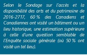 L'Enquête sociale générale distingue entre les galeries et musées d'art et les autres genres de musées. Le Sondage sur l'accès et la disponibilité des arts et du patrimoine a posé une question plus générale sur la fréquentation d'« un musée ou un centre des sciences », suivie d'une question au sujet des galeries d'art publiques. La fréquentation des musées selon le sondage SADAP (56 %) était supérieure à l'estimation des « autres musées » (39 %) et à l'estimation du nombre de visites des galeries et musées d'art et des autres musées (48 %) de l'Enquête sociale générale.