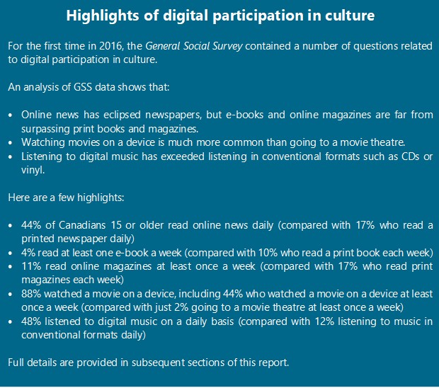 Highlights of digital participation in culture For the first time in 2016, the General Social Survey contained a number of questions related to digital participation in culture. An analysis of GSS data shows that: • Online news has eclipsed newspapers, but e-books and online magazines are far from surpassing print books and magazines. • Watching movies on a device is much more common than going to a movie theatre. • Listening to digital music has exceeded listening in conventional formats such as CDs or vinyl. Here are a few highlights: • 44% of Canadians 15 or older read online news daily (compared with 17% who read a printed newspaper daily) • 4% read at least one e-book a week (compared with 10% who read a print book each week) • 11% read online magazines at least once a week (compared with 17% who read print magazines each week) • 88% watched a movie on a device, including 44% who watched a movie on a device at least once a week (compared with just 2% going to a movie theatre at least once a week) • 48% listened to digital music on a daily basis (compared with 12% listening to music in conventional formats daily) Full details are provided in subsequent sections of this report.