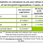 Volunteers_donors2010_table1.png