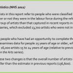Note on artist statistics