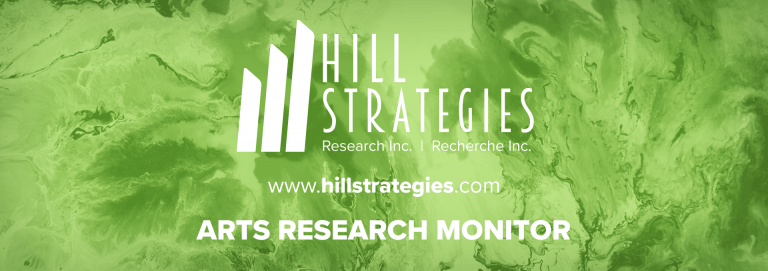 Logo of the Arts Research Monitor series from Hill Strategies Research