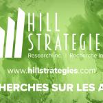 Logo de la série Recherches sur les arts de Hill Stratégies