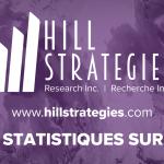 Logo de la série Regards statistiques sur les arts de Hill Stratégies