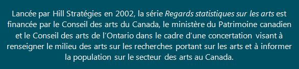 Lancée par Hill Stratégies en 2002, la série Regards statistiques sur les arts est financée par le Conseil des arts du Canada, le ministère du Patrimoine canadien et le Conseil des arts de l'Ontario dans le cadre d'une concertation visant à renseigner le milieu des arts sur les recherches portant sur les arts et à informer la population sur le secteur des arts au Canada.