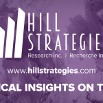 Logo of the Statistical Insights on the Arts series by Hill Strategies Research
